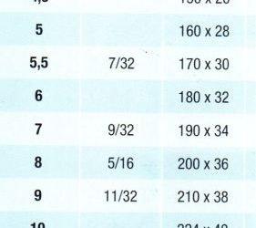 Hex Key Sizes List